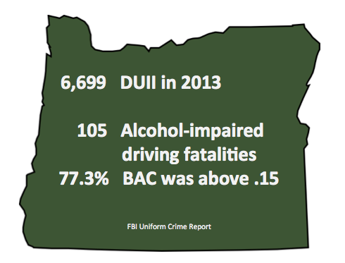 image of oregon state with drinking driving stats
